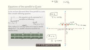 part 1 class 9 maths ch 4 linear equation in two variables