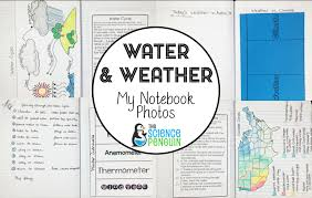 Venn Diagram Of Weather And Climate Science Notebook Photos Weather And The Water Cycle