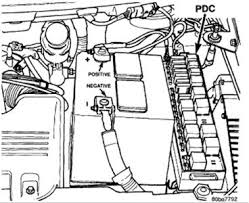 2002 dodge caravan 2002 grand caravan won't start after acc 2002 Dodge Caravan Fuse Box hello mstrkdrvr the asd relay and fuel pump relay are located in the power distribution center (pdc) near the air cleaner the inside top of the pdc cover 2002 dodge caravan fuse box location
