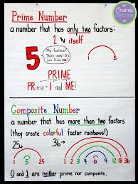 Image Result For Factor Rainbow Worksheet Math Charts