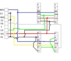 a wiring diagram a automotive wiring diagrams description full a wiring diagram