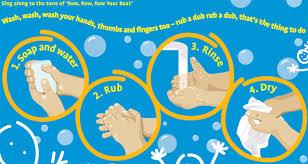 kids washing hands poster. Fine Kids Hand Washing Poster Intended Kids Washing Hands Poster H
