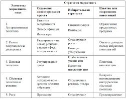 Отчет по преддипломной практике по менеджменту в оао газаппарат Отчет по преддипломной практике по менеджменту в ОАОГазаппарат