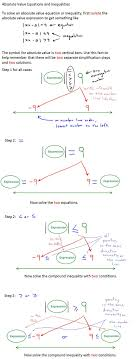 absolute value equations worksheet math inequalities worksheet math worksheets