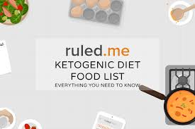 Ketogenic Diet Food List What To Eat Buy At The Grocery