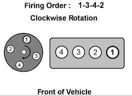 spark plug wire order on 2000honda civic distibuter cap Spark Plug Wiring Diagram Spark Plug Wiring Diagram #36 spark plug wiring diagrams automotive