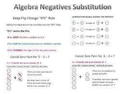algebra substitution with negative numbers free worksheets solving equations positive and