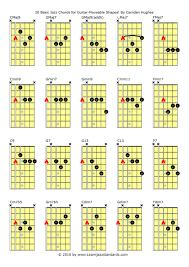 Open Position Guitar Chords Chart Unique Major Barre Chords