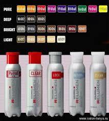 Elumen Color Chart In 2019 Elumen Haarfarbe Haare