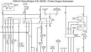 92 eagle talon wiring diagram wiring diagram sys
