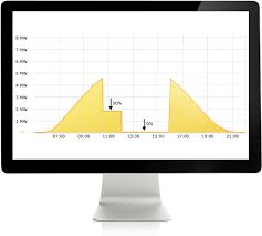 Feed-in Management for PV Plants with Solar-Log™