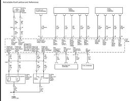 wiring diagram 2005 chevy ssr cargo wiring auto wiring diagram chevrolet ssr wiring diagram chevrolet automotive wiring diagram