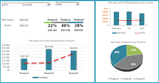 Sales Tracking Chart Sales Tracking Templates Free Excel Sales Dashboards