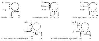servo motor driver circuit diagram images cnc driver diagram as well as stepper motor wiring diagram