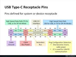 ps2 to usb wiring diagram new ps 2 keyboard wire schematic cable USB Cable Wiring Diagram ps2 mouse to usb wiring diagram