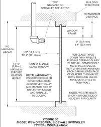 Fire Sprinkler Designer Training Window Sprinkler Design Sprinkler Age