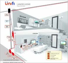 internet cable wiring diagram wirdig unifi fibre broadband installation guides landed home