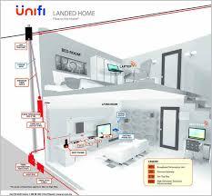 tm unifi fibre broadband installation guides unifi fibre broadband installation guides landed home