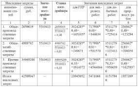 Московский экономический журнал Московский Экономический  1 5 png