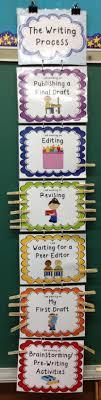 Writing Process Clip Chart Writing Process Clip Chart Posters Ladybug Theme Future