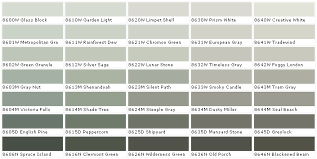 Gray Paint Chart Millennium Paints Millennium Paint Colors Millennium