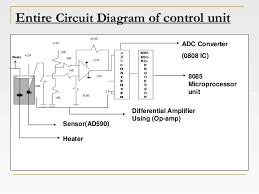temperature control circuit diagram the wiring diagram automatic temperature control using 8085 microprocessor circuit diagram