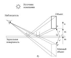 Компьютерная графика Курсовая работа Визуализация сцен с  Компьютерная графика Курсовая работа Визуализация сцен с зеркальными поверхностями средствами opengl