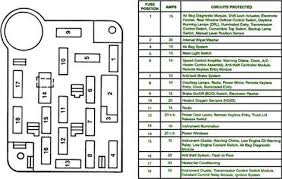 1994 dodge dakota fuse box diagram wiring diagram user 1994 dodge dakota fuse panel diagram wiring diagram inside 1994 dodge dakota fuse box diagram