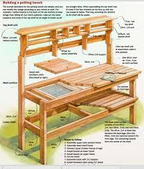 Best 25+ Potting Bench Plans Ideas On Pinterest | Garden Bench ...