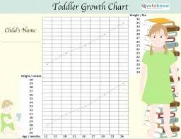 Height Weight Chart Boys Elegant Baby Teeth Growth Chart Printable