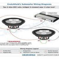 dvc subwoofer wiring diagram wiring diagram and schematics dvc subwoofer wiring diagram p300 electrical wiring diagram diamond audio subwoofer wiring diagram dvc for 2ohm