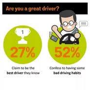 bad driving habits essay  bad driving habits essay