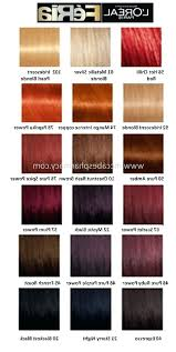Different Shades Of Red Hair Color Chart Natural Tips On