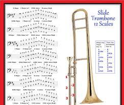 Slide Trombone 12 Scales Poster 0724519915562 Amazon Com
