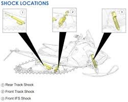 Polaris Torsion Spring Chart Customizing Your Suspension Setup For Switchback Sks And