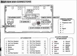 female jack wiring diagram not lossing wiring diagram • 3 5 audio cable wire diagram wiring library rh 10 evitta de 3 5 mm audio jack female wiring diagram female stereo jack wiring diagram