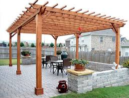 patio covers. Perfect Covers To Patio Covers S