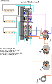 guitar wiring diagram 2 humbuckers 3 way toggle switch 1 volume 2 fender guitar wiring diagrams