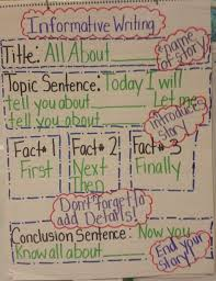 First Grade Informative Anchor Chart Writing