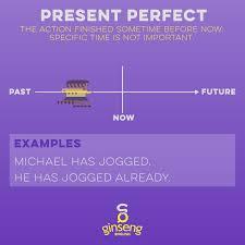 Present Perfect Tense Ginseng English Learn English