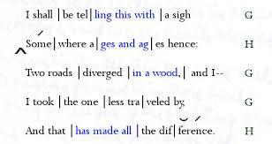 robert frost iambic tetrameter the road not taken acirc poemshape two