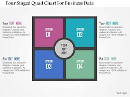 Quad Chart Template 13125581 Style Cluster Mixed 4 Piece Powerpoint Presentation