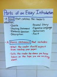 Thesis Statement For Education Essay Essay On Sex Education Thesis Statement Www Moviemaker Com