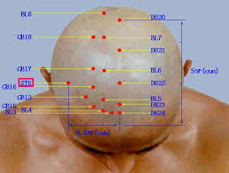 Spinal Pressure Points Chart