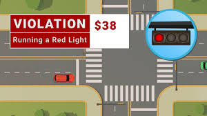 Alberta Red Light Ticket Fixed Intersection Safety Devices City Of Leduc