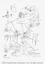 Philips advance ballast wiring diagram simple diagram last