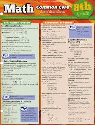 Common Core Math Standards Chart 8th Grade Math Common Core State Standards Quickstudy Chart