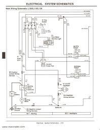john deere 3020 wiring diagram pdf on jd 790 and d130 wiring diagram john deere 3020 wiring diagram download john deere 3020 wiring diagram pdf on jd 790 and d130 wiring diagram in