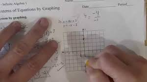 solving systems of equations by graphing kuta worksheet you