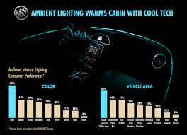 2014 Gmc Sierra Interior Lights Heres How Buick Illuminates Its Cabins Using Ambient